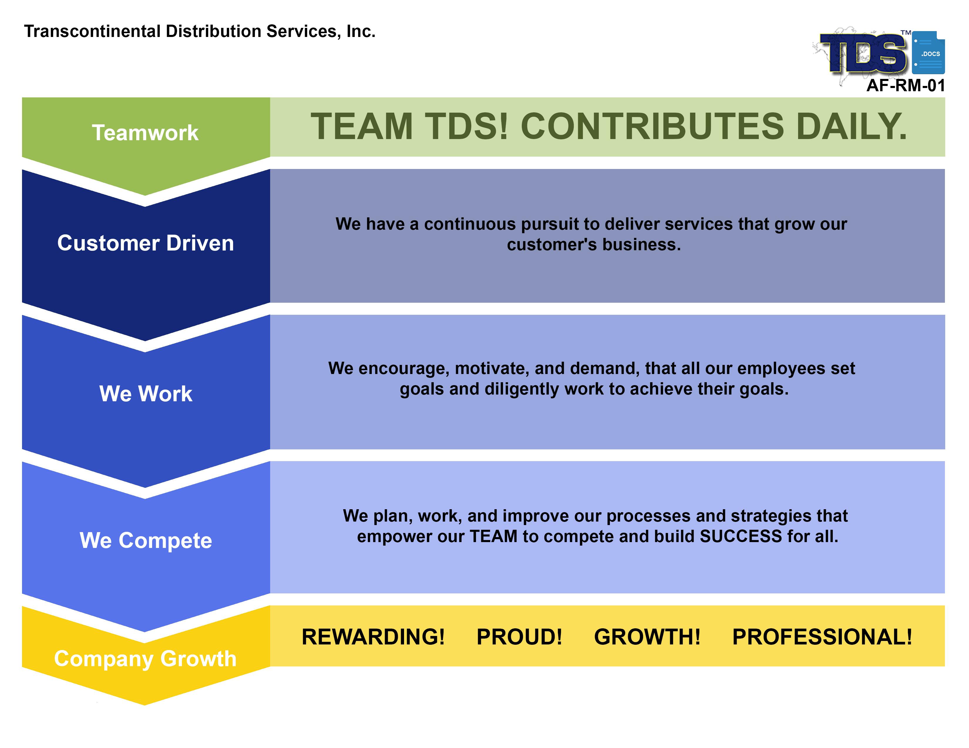 TDS Inc Careers